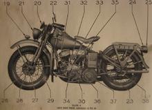 Pleasing Harley Davidson Wla Wikipedia Wiring 101 Capemaxxcnl