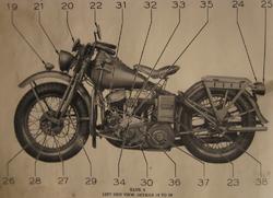 Harley davidson super glide wikivisually harley davidson wla us army manual diagram of the hd wla fandeluxe Choice Image
