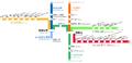 Wakayamashi network.png