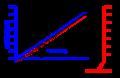 Wasserdruck kompressibilitaet.png