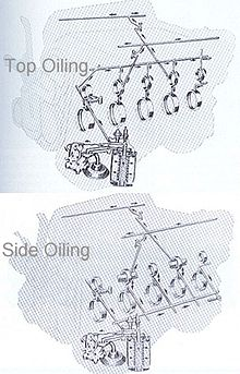 Px Wiki Oiling Patterns