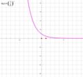 Y=(1-2)^x的图像.png