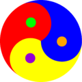 Yin Yang Triality Color Theory.png