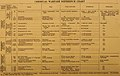 """""""Chemical Warfare Reference Chart"""" Gas! Know your chemical warfare (IA gasknowyourchemi00unit) (page 2 crop).jpg"""