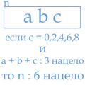 Если число четное и сумма его цифр делится на 3, то число делится на 6.png