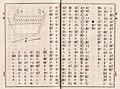 木琴 明清楽 楽器 1894 MOKKIN or MUQIN or Chinese xylophone musical instrument used in MINSHINGAKU.jpg