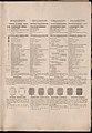 1860. Подробный Атлас Российской Империи. Изъяснение (условные знаки).jpg