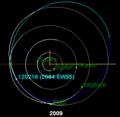 2004EW95-orbit.png