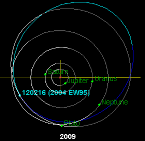 (120216) 2004 EW95 - Image: 2004EW95 orbit