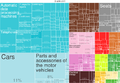 2014 Czech Republic Products Export Treemap.png