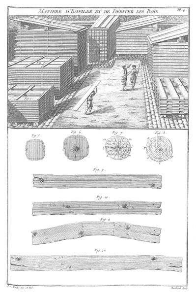 File:A-J Roubo - L'Art du Menuisier - Planche 004.png