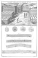 A-J Roubo - L'Art du Menuisier - Planche 004.png