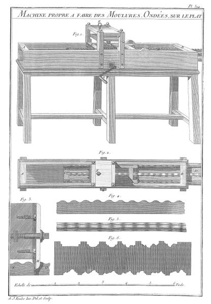 File:A-J Roubo - L'Art du Menuisier - Planche 314.png