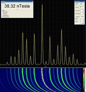 Spectrum analyzer - Frequency spectrum of the heating up period of a switching power supply (spread spectrum) incl. spectrogram over a few minutes.