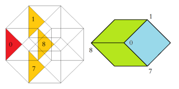 Ammann-Beenker tiling, region of acceptance domain and corresponding vertex figure, type A