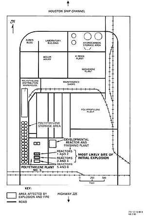 Phillips disaster of 1989 - Site plan