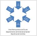 Area Metropolitana de Cúcuta (Gráfico).PNG