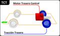 Automotive diagrams 04 es.png