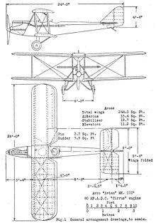 Avro Avian - WikiVisually