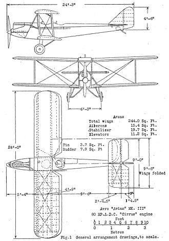 Avro Avian - Avro Avian III 3-view drawing from NACA Aircraft Circular No.70