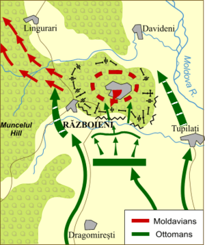 Battle of Valea Albă - Image: Battlrasb