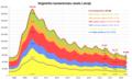 Bezdarbnieku-skaits-lv-regionos.png