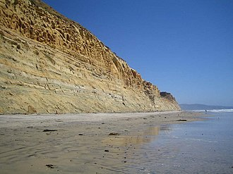 Black's Beach - Image: Black's beach