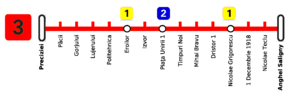Bucharest Metro Line 3.png