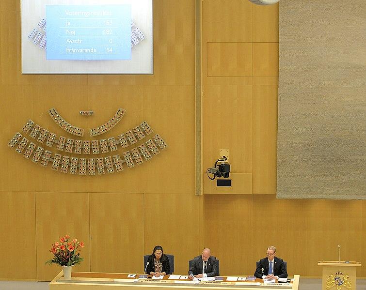 File:Budgetomröstningen den 3 dec 2014.jpg