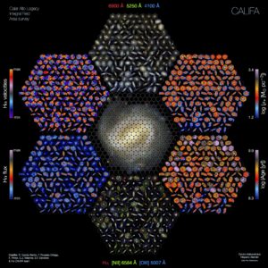 Calar Alto Legacy Integral Field Area Survey - A composite of panels depicting maps of some of the properties of galaxies obtained from CALIFA data.