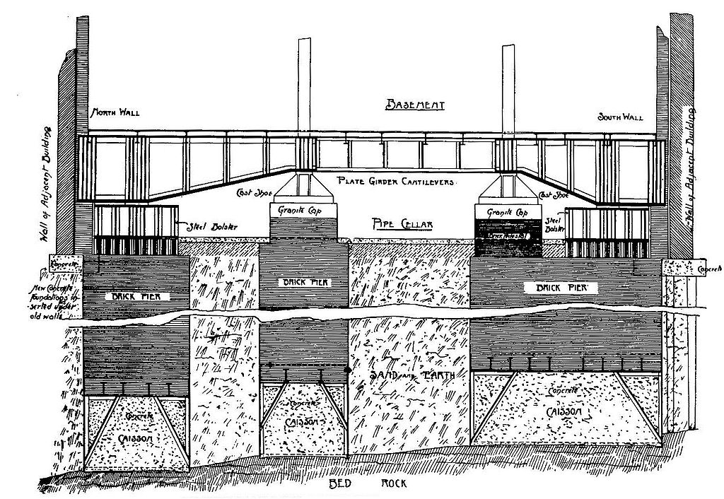 File Caissons 1898 Jpg Wikimedia Commons