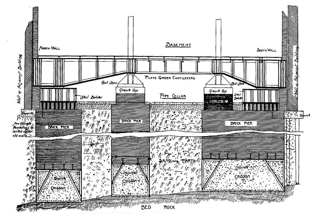 File Caissons  1898 Jpg