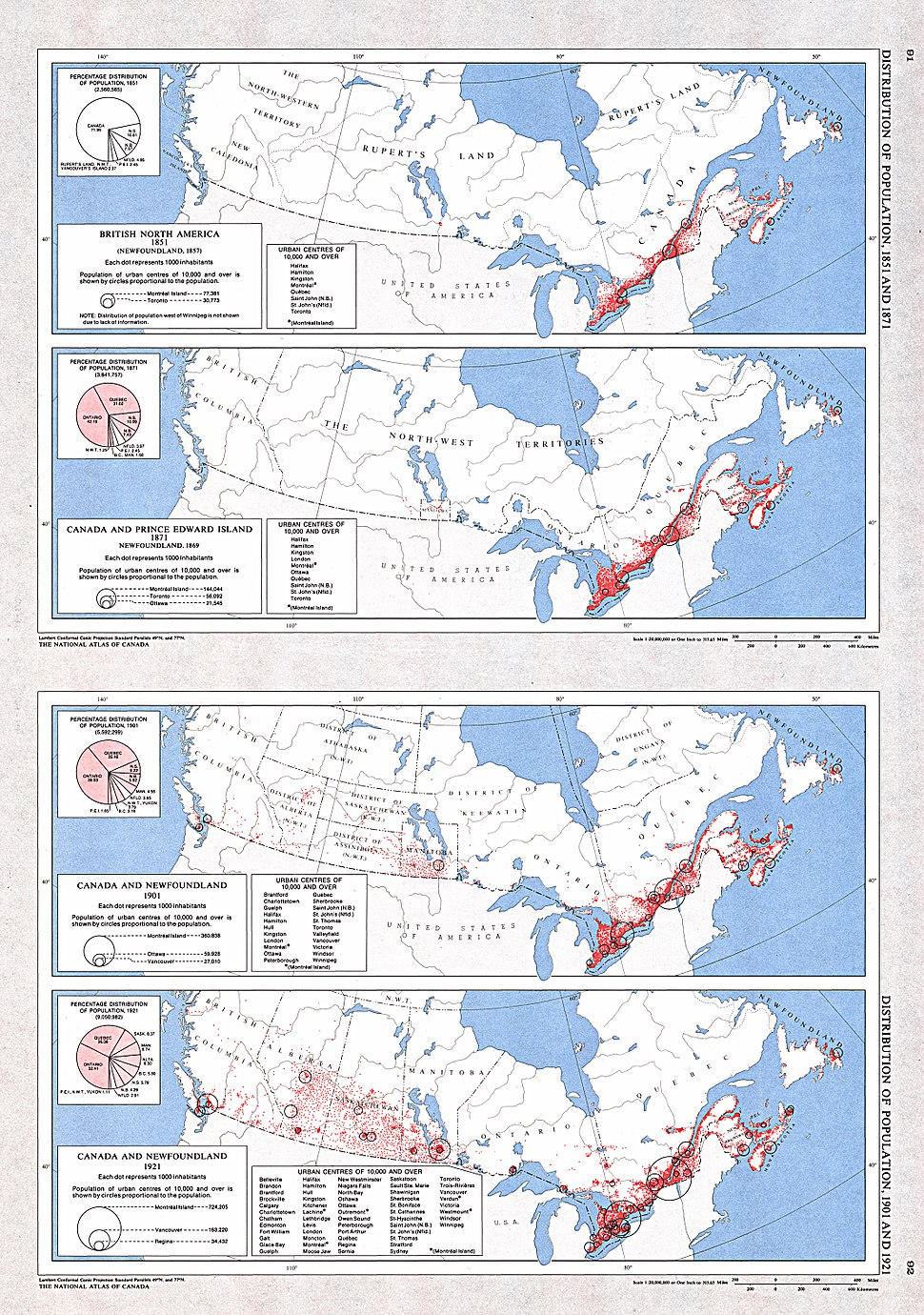 Canadian pop from 1851 to 1921