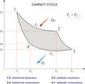 Carnot cycle.png