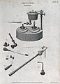 Chemistry; two kinds of blowpipe. Engraving by W. Lowry, 181 Wellcome V0025456.jpg