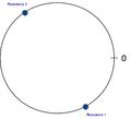 Circleressource.png
