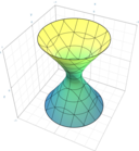 Circular Hyperboloid Of One Sheet Quadric.png