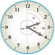 Clock angle problem wikipedia the diagram shows the angles formed by the hands of an analog clock showing a time of 220 ccuart Choice Image