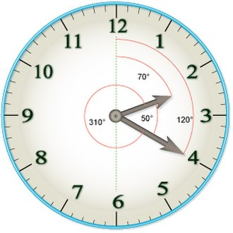 Clock angle problem - The diagram shows the angles formed by the hands of an analog clock showing a time of 2:20