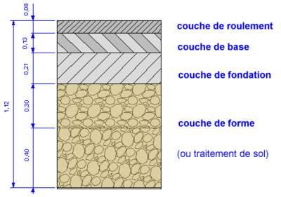 Coupe chaussee.png