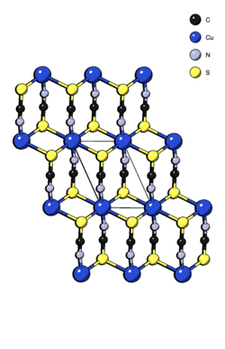 CuNCS2 crystal structure.png