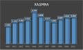Démographie de Xaghra.png