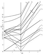diagram tanabe