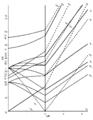 D6 Tanabe-Sugano diagram.png