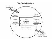 Luonnonvaravirtojen kaavio.jpg