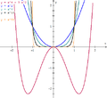 Elementary graph transformation 3.png