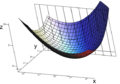 Grafico 3d x2+xy+y2.png
