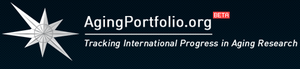 International Aging Research Portfolio - Image: Iarp logo