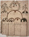 Illustrated family record (Fraktur) found in Revolutionary War Pension and Bounty-Land-Warrant Application File... - NARA - 300162.tif