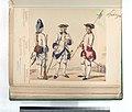 Infanteria de linea. (a) Granadero de regimiento de Toledo; (b) Capitan del regimiento de Castilla; (c) Sargento de regimiento de Galicia. (Años de 1750 à 1759) (NYPL b14896507-87565).jpg